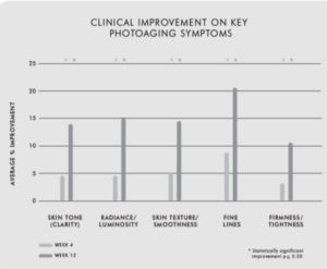 CLINICAL-RESULTS
